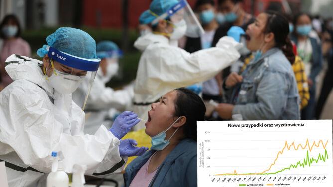 Koronawirus na świecie. 4,5 miliona zakażeń, 300 tysięcy osób nie żyje
