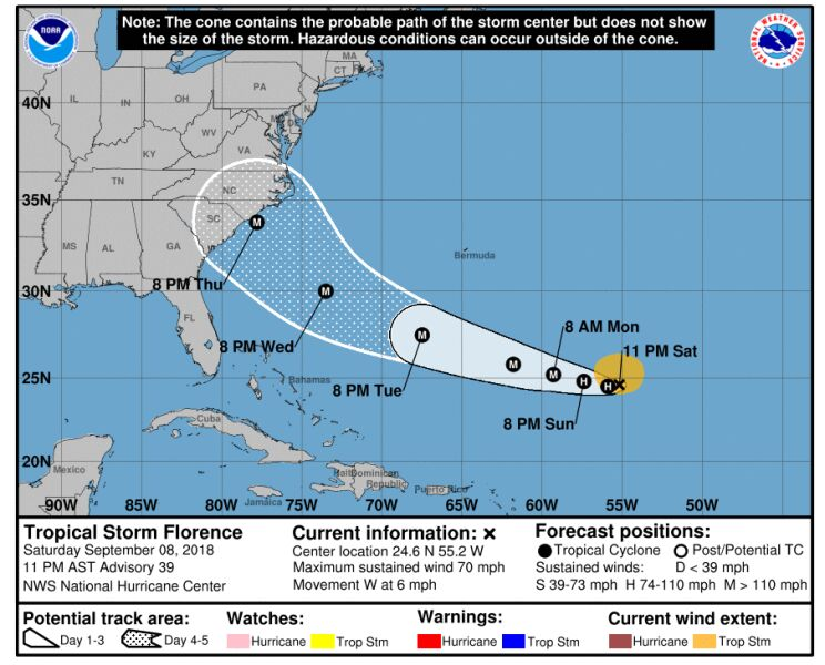 Trasa burzy tropikalnej Florence (NOAA, NHC)